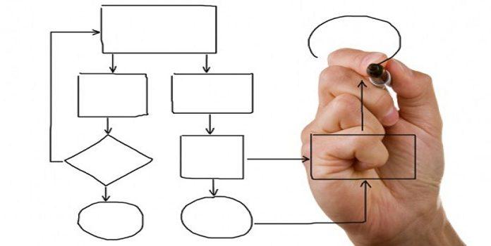 Quy trình đăng ký bảo hộ kiểu dáng công nghiệp