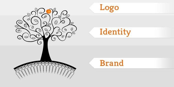 Quyền ưu tiên trong đăng ký nhãn hiệu