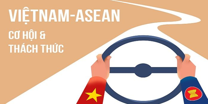 Thủ tục và chi phí đăng ký nhãn hiệu độc quyền tại ASEAN