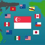 Tiến hành sửa đổi luật cho hợp với hiệp định TPP